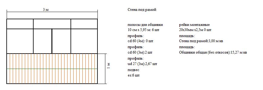 калькулятор отделки балкона