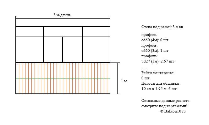 калькулятор обшивки балкона